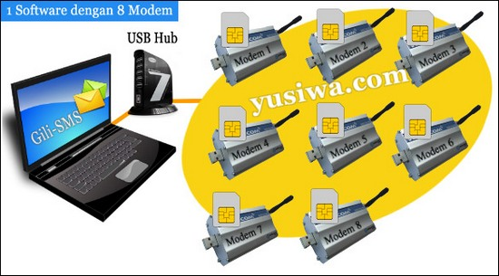 1-software-8-modem