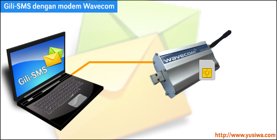 software-gili-sms-wavecom