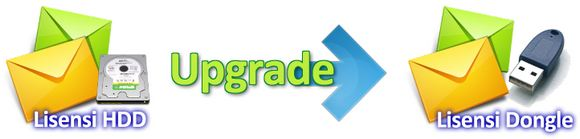 upgrade-software-sms
